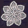 Lace Work of Sri Lanka
